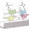 FCL - TT gépcsalád